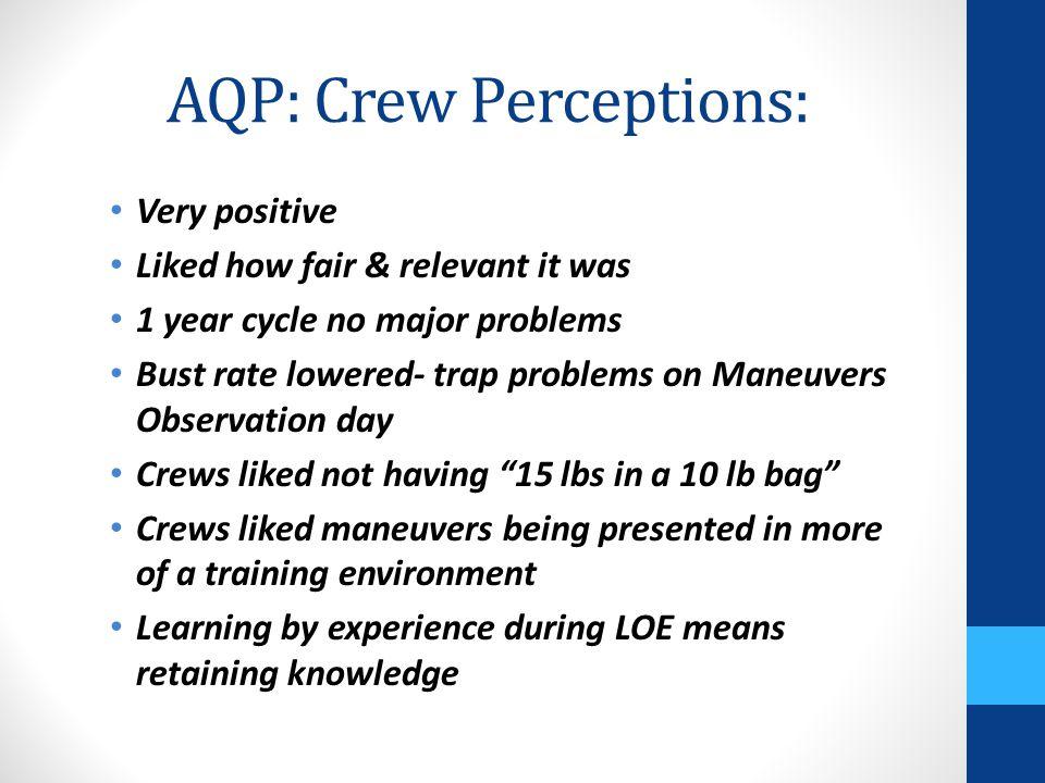 AQP: Crew Perceptions: