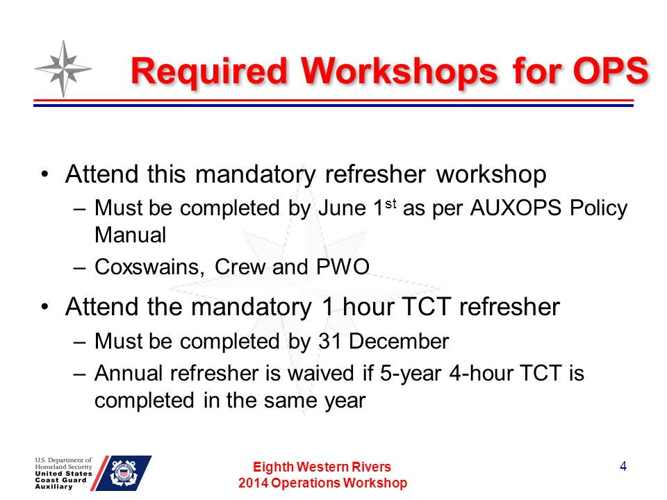 Required Workshops for OPS