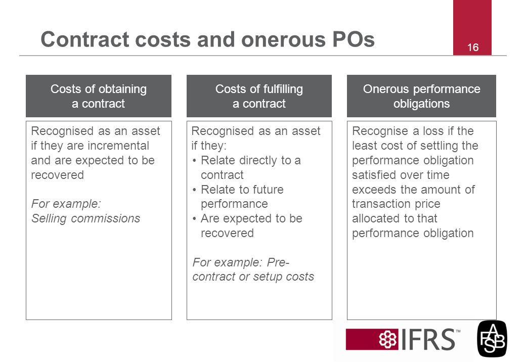 Contract costs and onerous POs