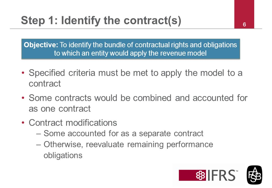 Step 1: Identify the contract(s)
