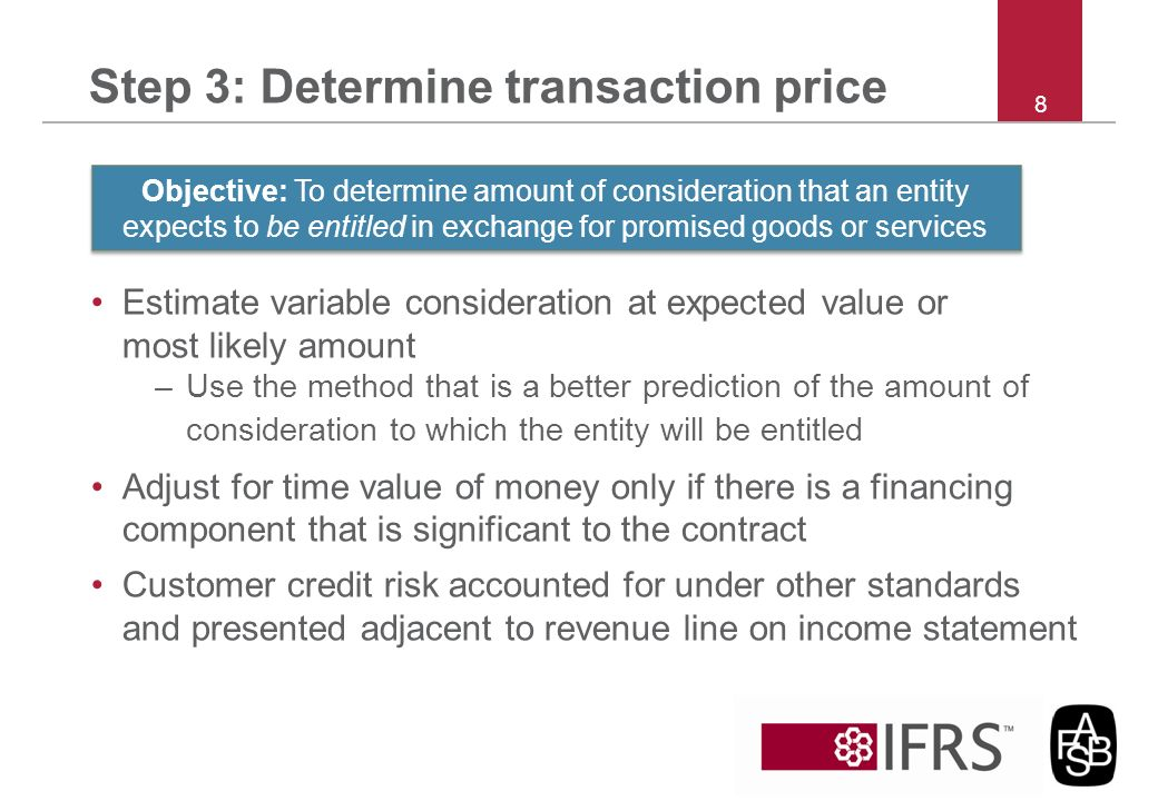 Step 3: Determine transaction price