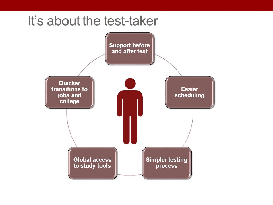 It's about the test-taker