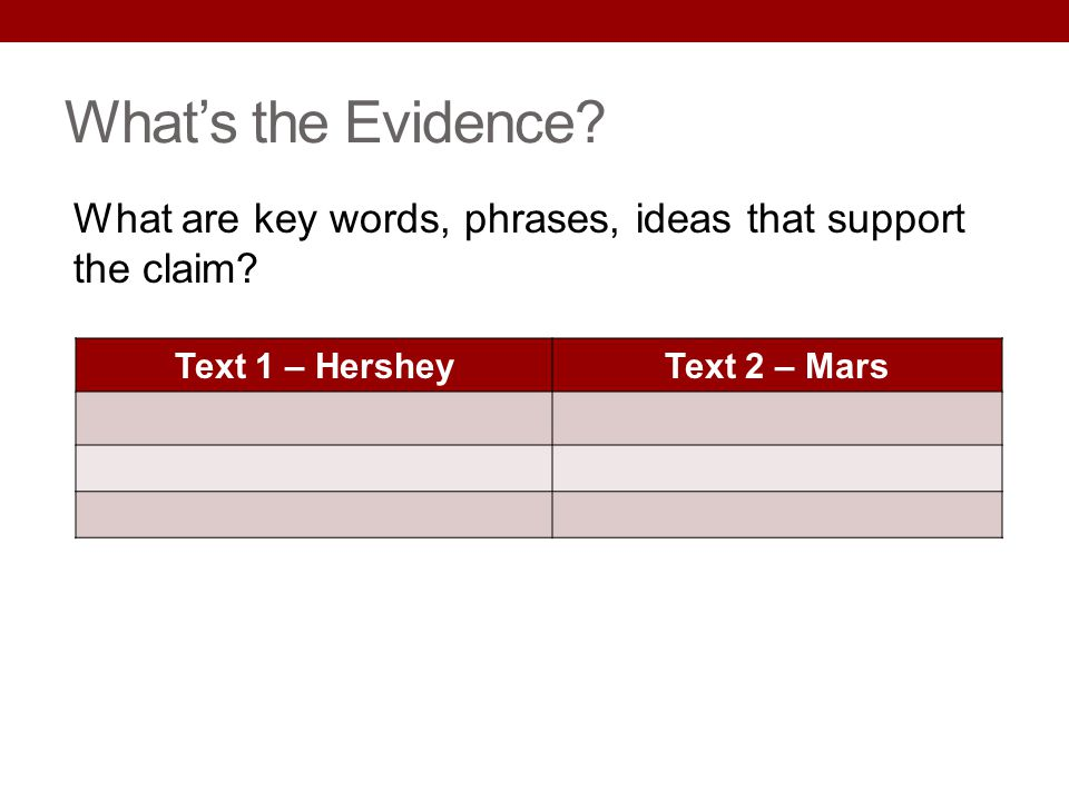 What's the Evidence. What are key words, phrases, ideas that support the claim.