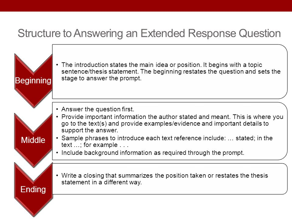 Structure to Answering an Extended Response Question