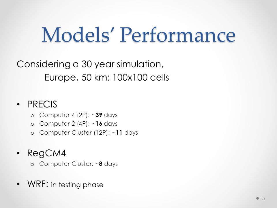 Models' Performance Considering a 30 year simulation,