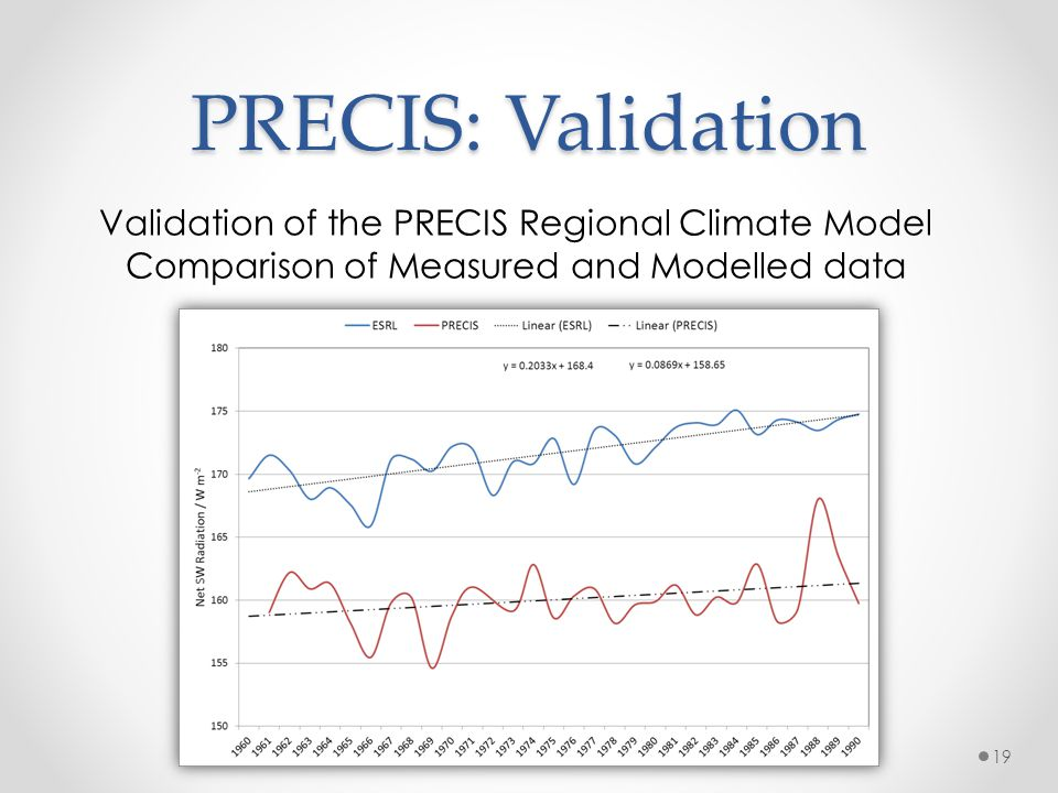 PRECIS: Validation Validation of the PRECIS Regional Climate Model Comparison of Measured and Modelled data.