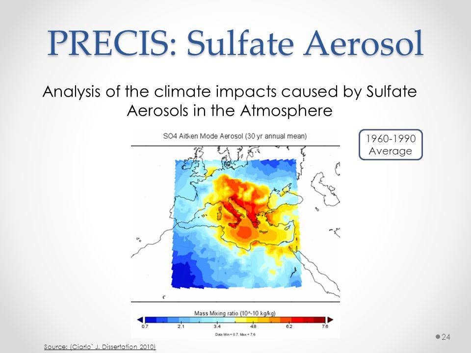 PRECIS: Sulfate Aerosol
