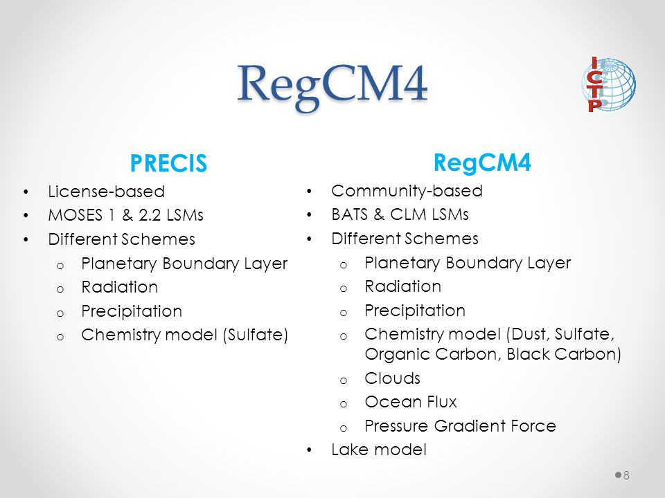 RegCM4 PRECIS RegCM4 License-based Community-based MOSES 1 & 2.2 LSMs