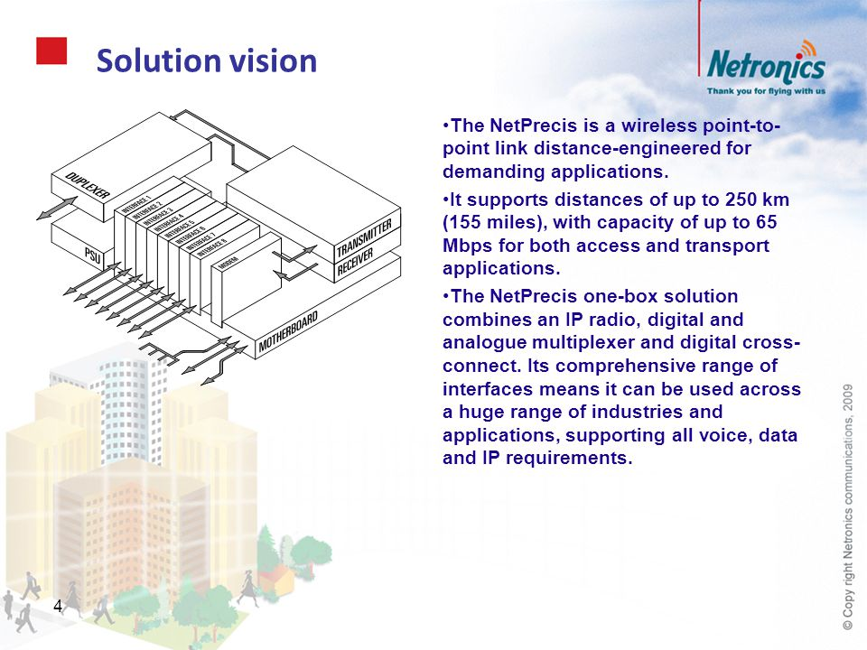 Solution vision The NetPrecis is a wireless point-to-point link distance-engineered for demanding applications.