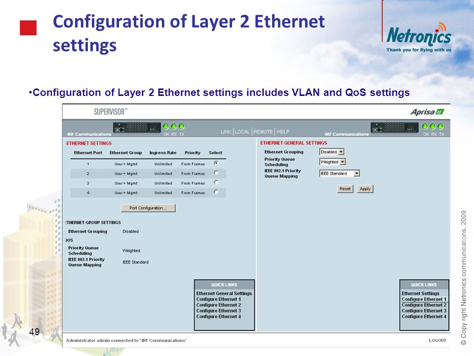 Configuration of Layer 2 Ethernet settings