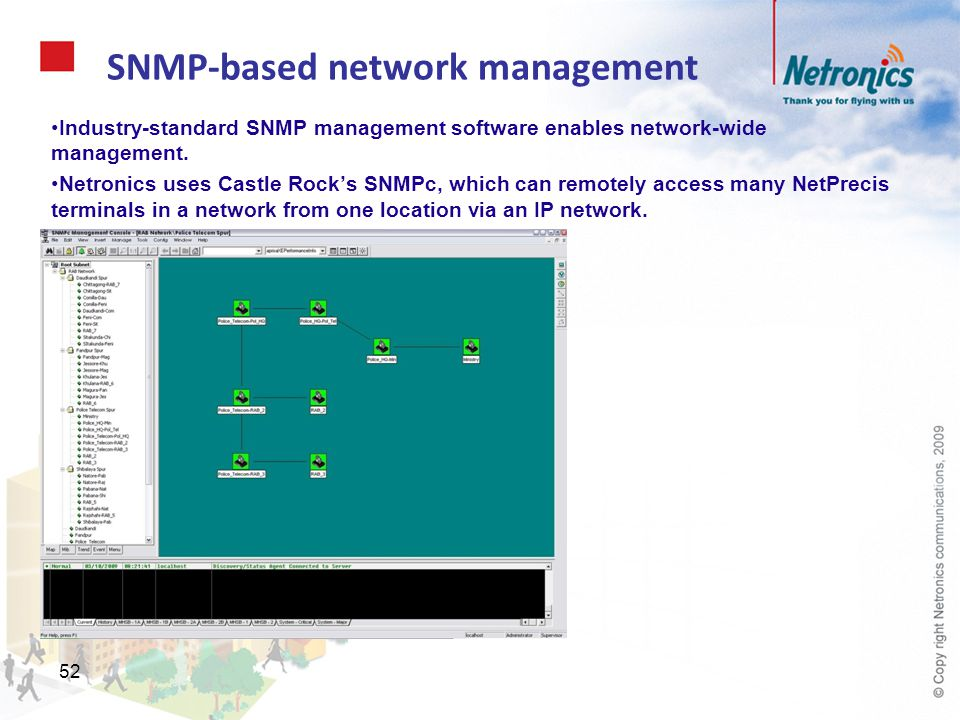 SNMP-based network management
