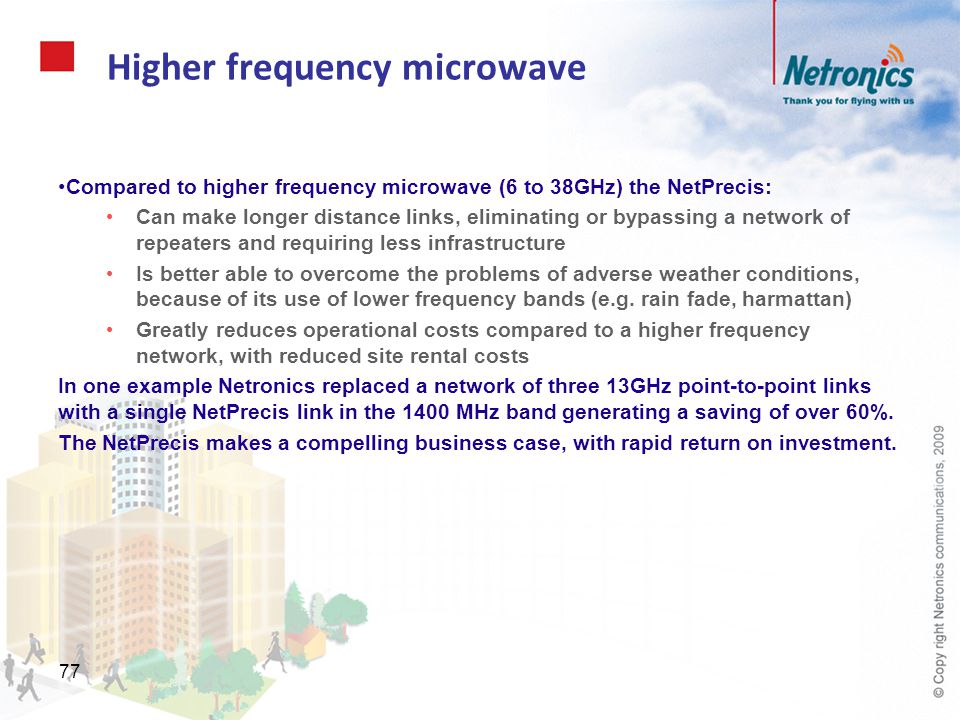 Higher frequency microwave