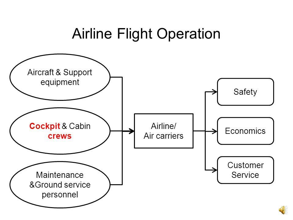 Airline Flight Operation