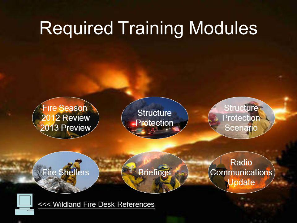 Required Training Modules