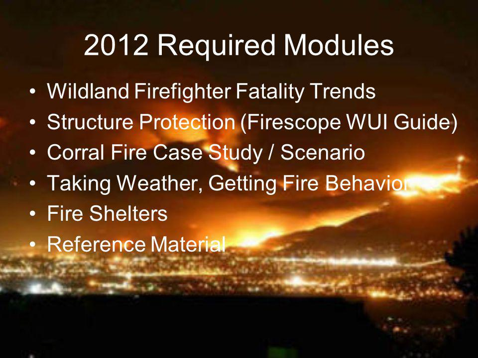 2012 Required Modules Wildland Firefighter Fatality Trends