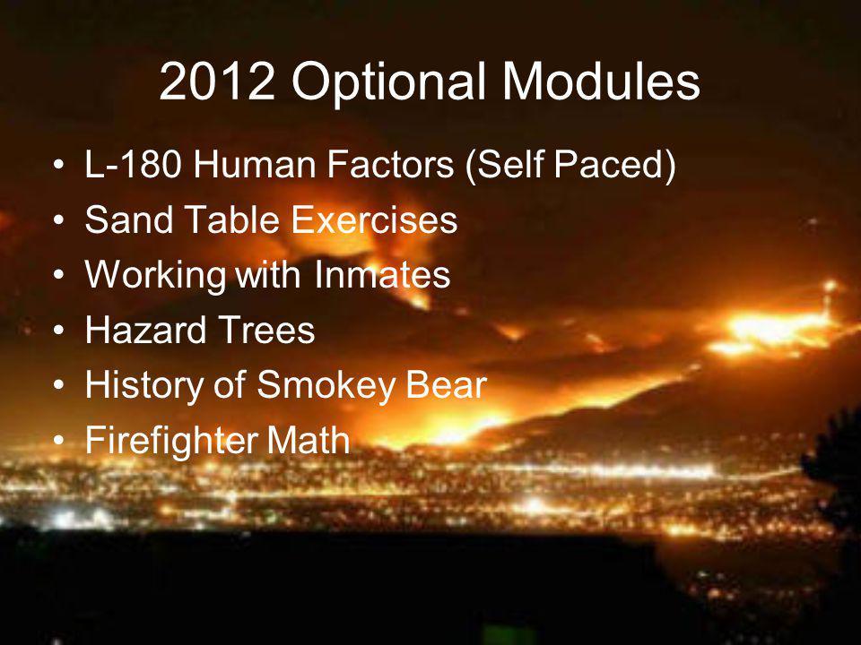 2012 Optional Modules L-180 Human Factors (Self Paced)