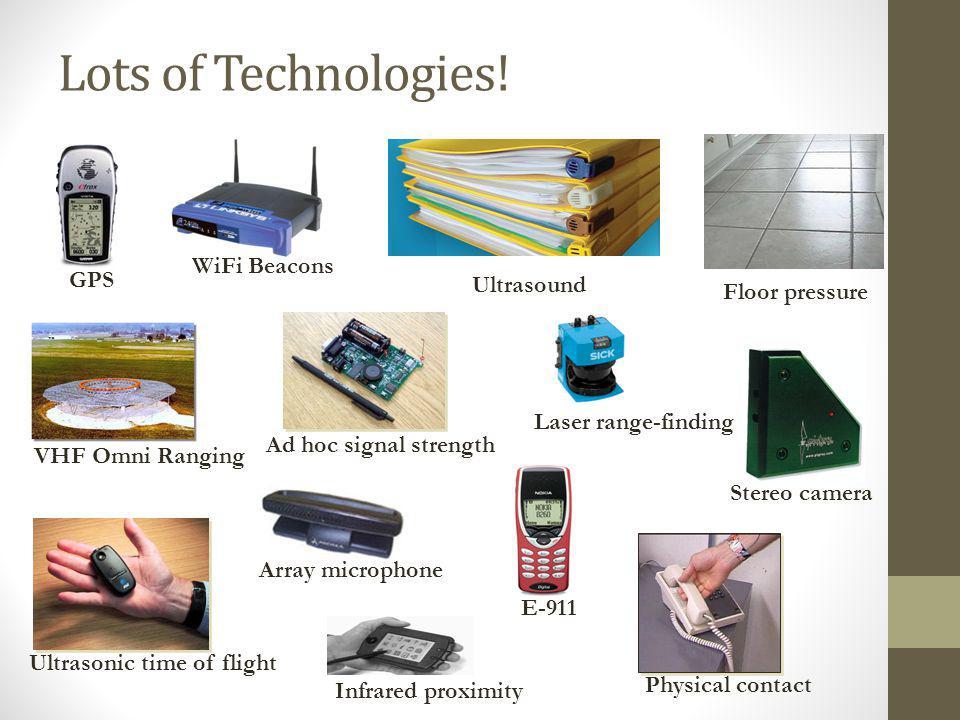 Lots of Technologies! WiFi Beacons GPS Ultrasound Floor pressure