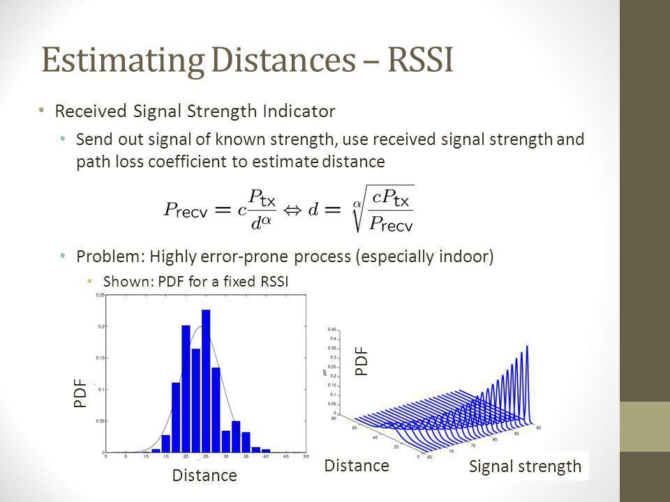 Estimating Distances – RSSI