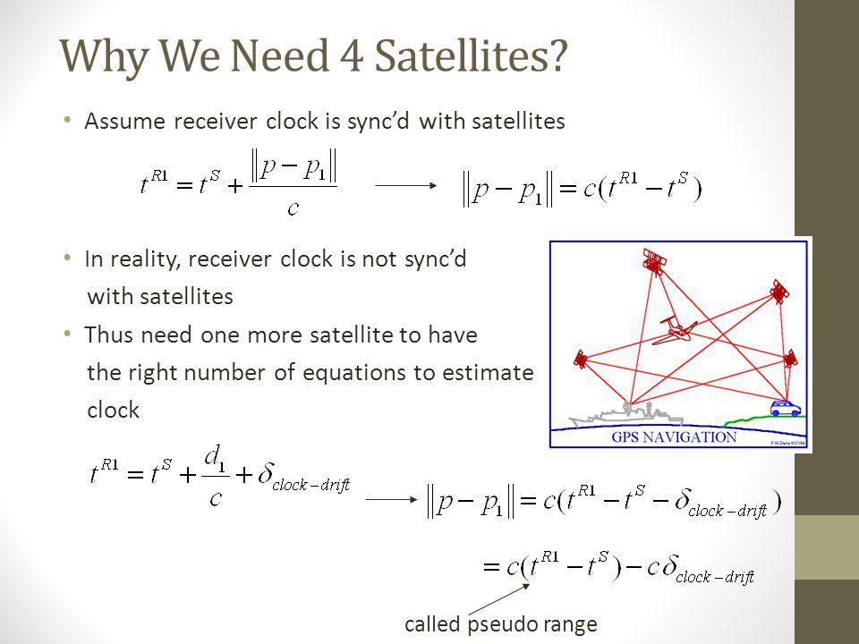 Why We Need 4 Satellites Assume receiver clock is sync'd with satellites. In reality, receiver clock is not sync'd.