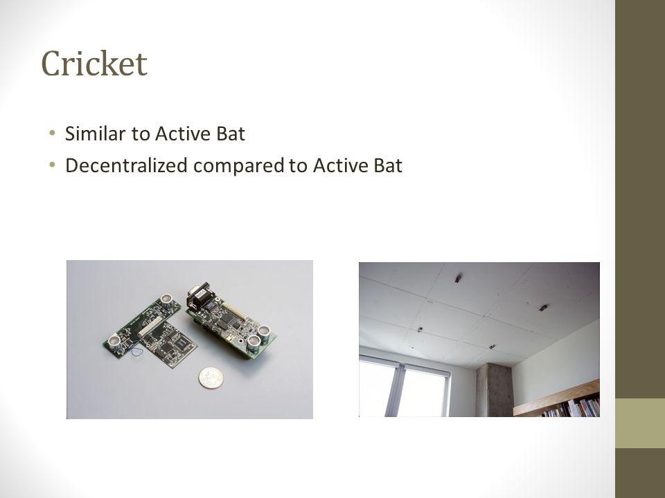 Cricket Similar to Active Bat Decentralized compared to Active Bat