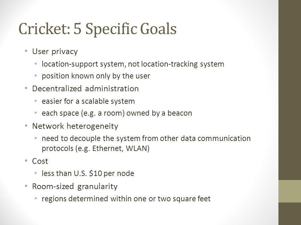 Cricket: 5 Specific Goals