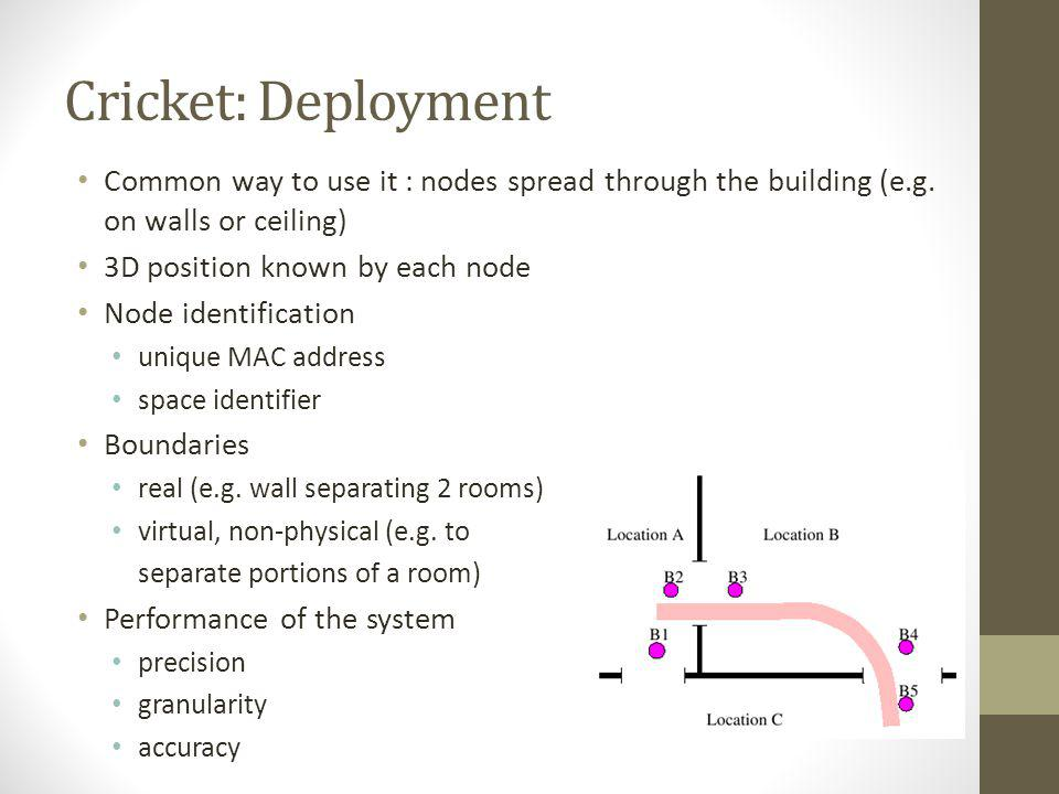 Cricket: Deployment Common way to use it : nodes spread through the building (e.g. on walls or ceiling)