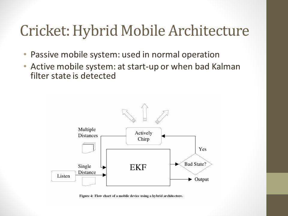 Cricket: Hybrid Mobile Architecture