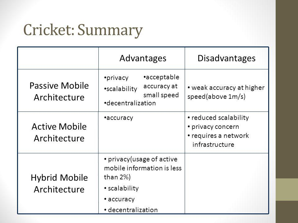 Cricket: Summary Hybrid Mobile Architecture Active Mobile Architecture