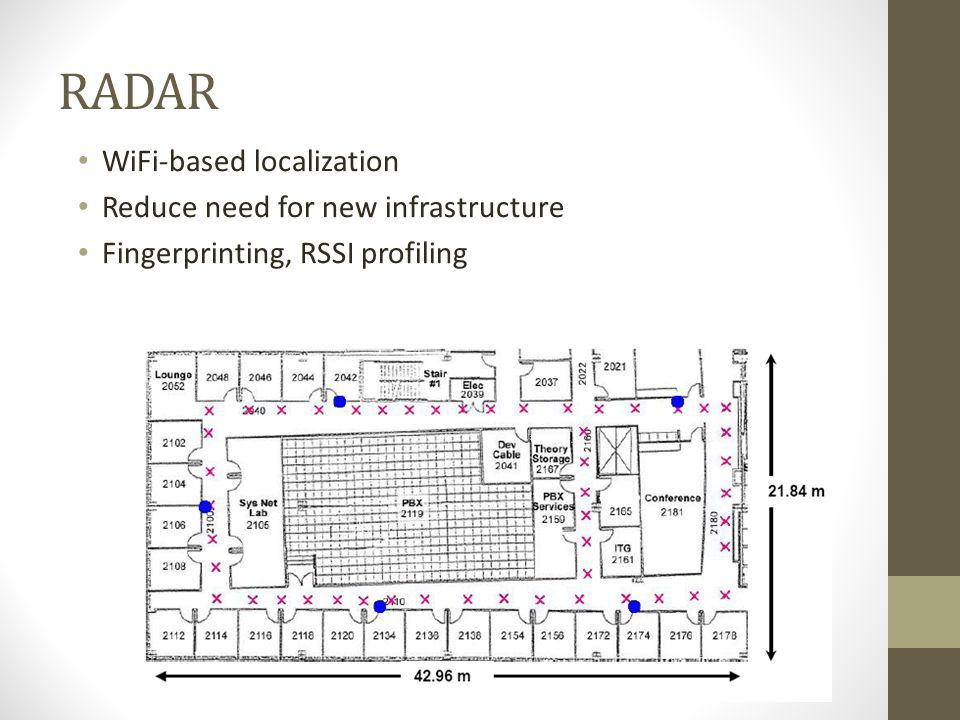 RADAR WiFi-based localization Reduce need for new infrastructure