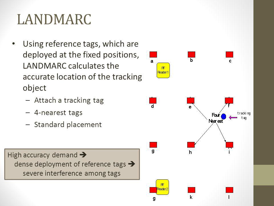 LANDMARC Using reference tags, which are deployed at the fixed positions, LANDMARC calculates the accurate location of the tracking object.