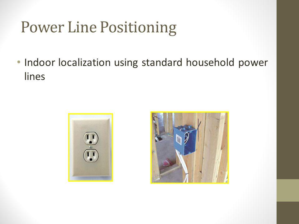 Power Line Positioning