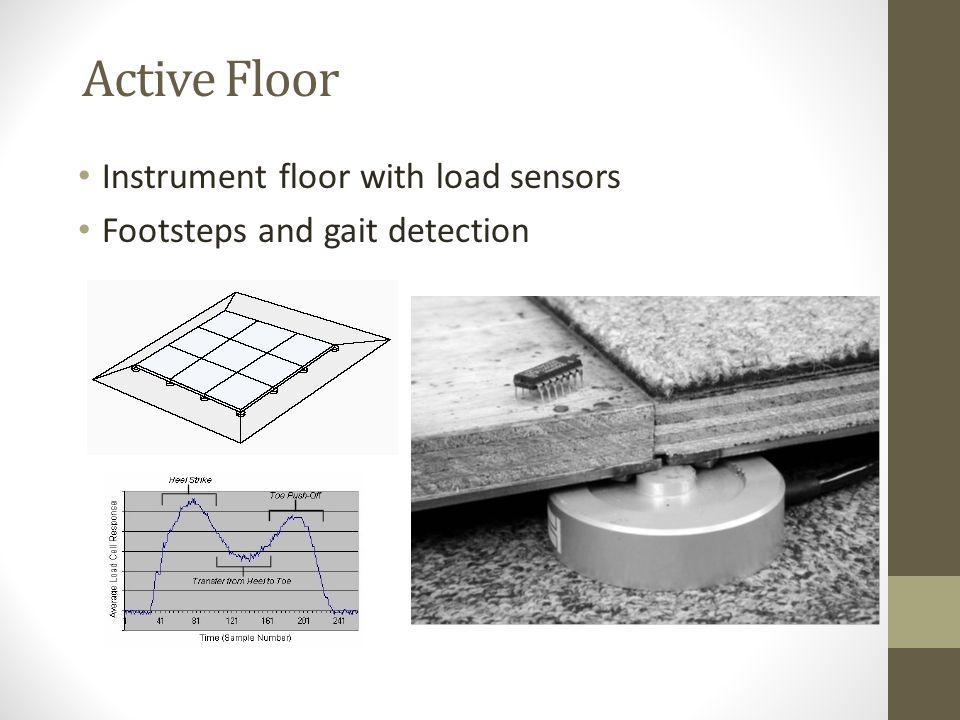 Active Floor Instrument floor with load sensors