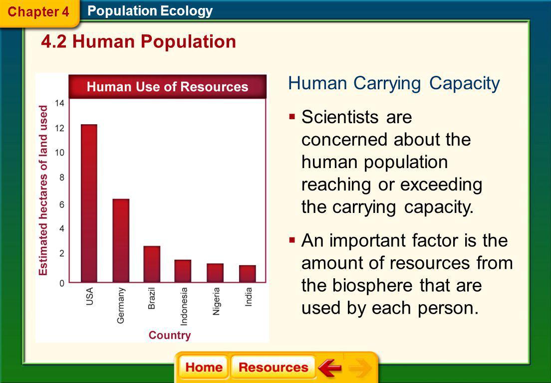 Human Carrying Capacity