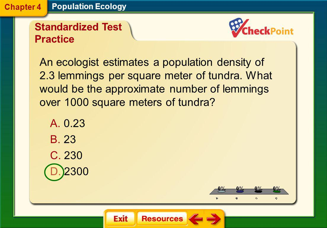 Chapter 4 Population Ecology. Standardized Test Practice.