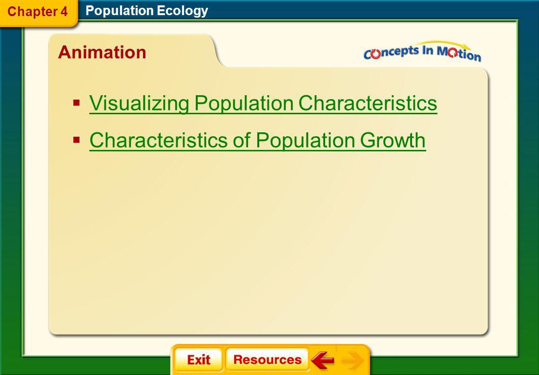 Visualizing Population Characteristics