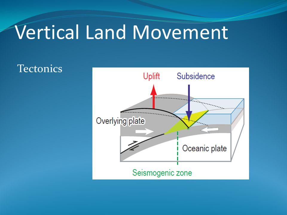 Vertical Land Movement