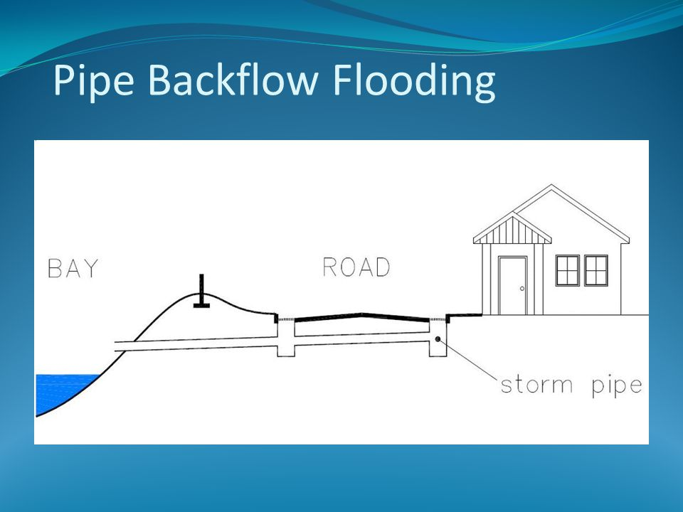 Pipe Backflow Flooding