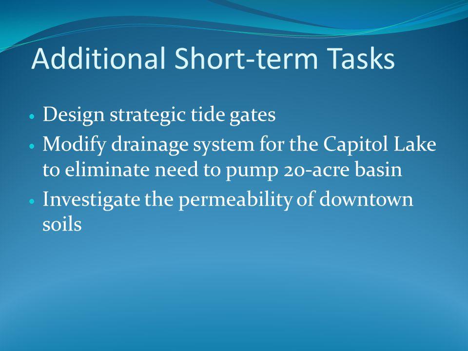 Additional Short-term Tasks