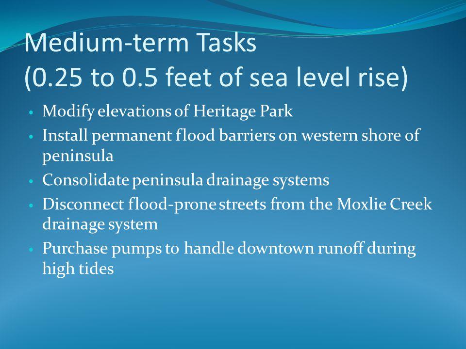 Medium-term Tasks (0.25 to 0.5 feet of sea level rise)