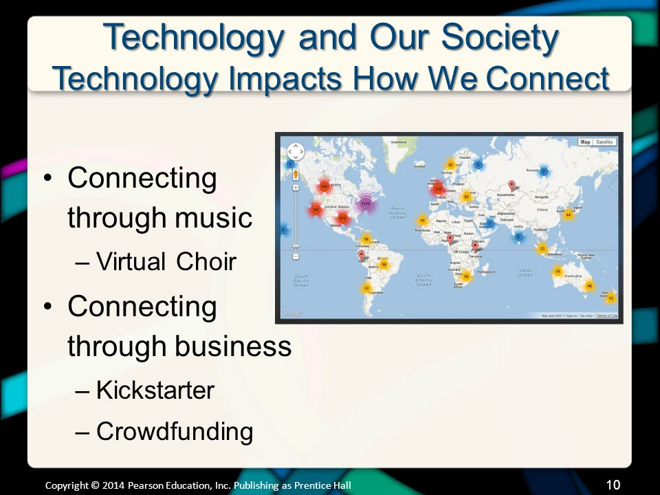 Technology and Society Technology Impacts How We Consume