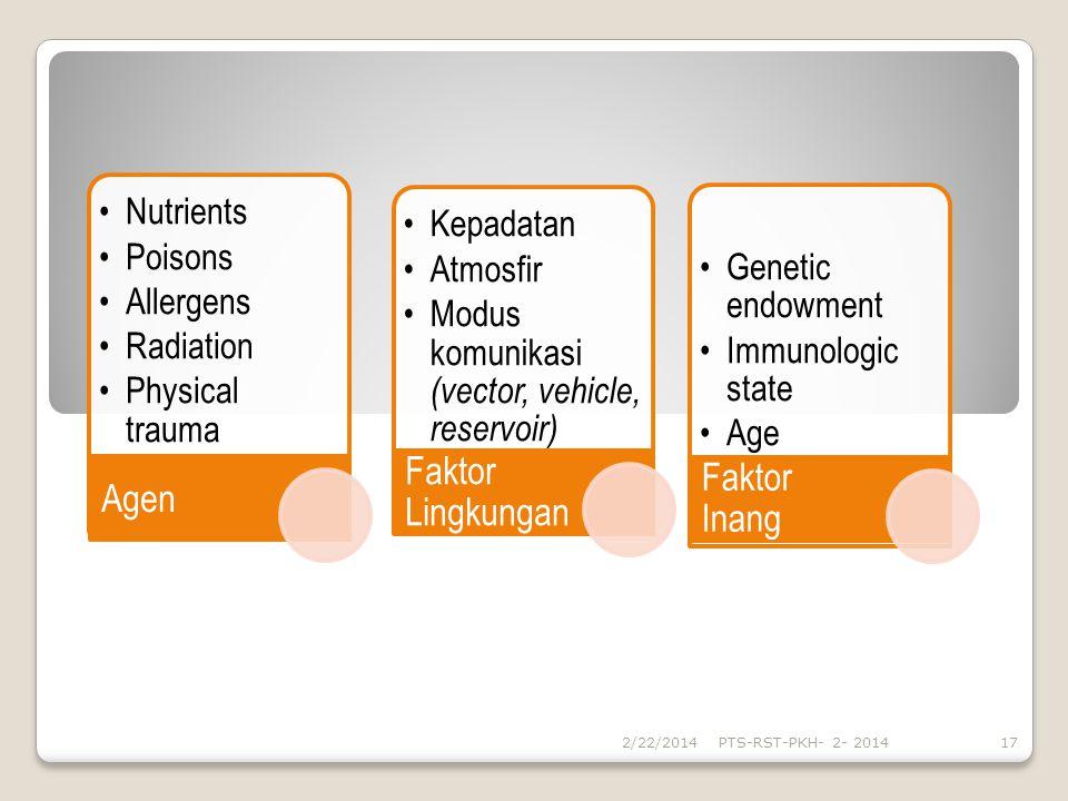 2/22/2014 PTS-RST-PKH- 2- 2014 Agen Nutrients Poisons Allergens