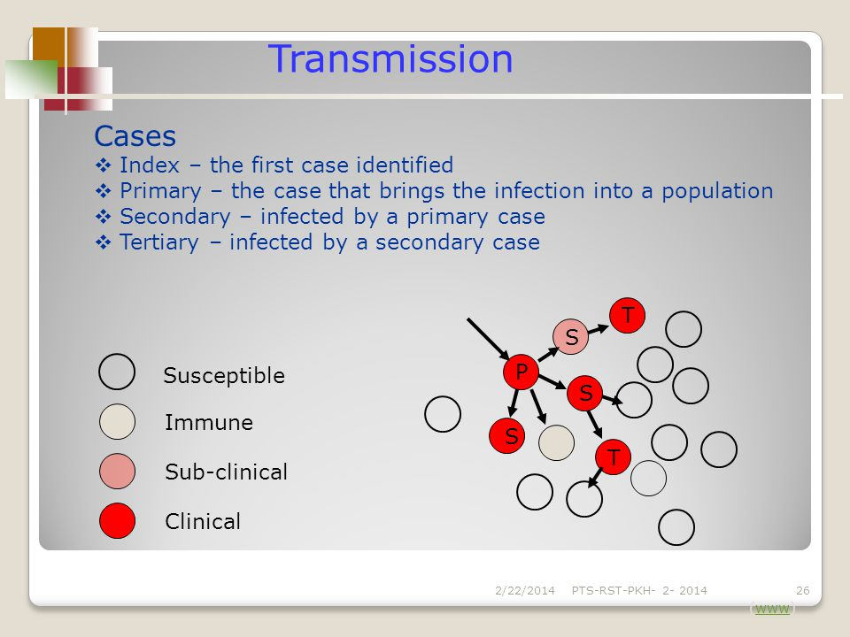 Transmission Cases Index – the first case identified