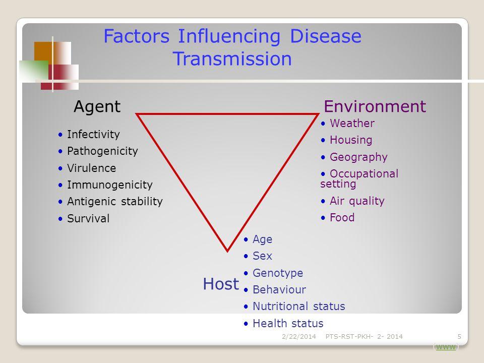 Factors Influencing Disease Transmission