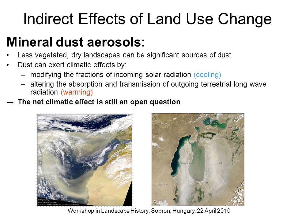 Indirect Effects of Land Use Change