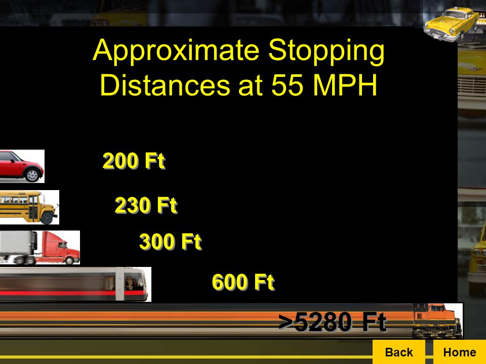 Approximate Stopping Distances at 55 MPH