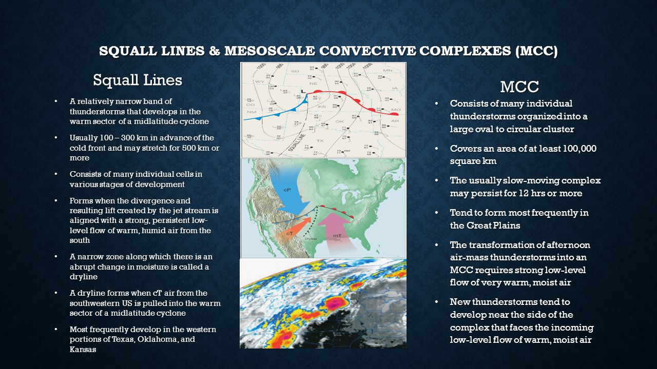 Squall lines & Mesoscale Convective complexes (mcc)