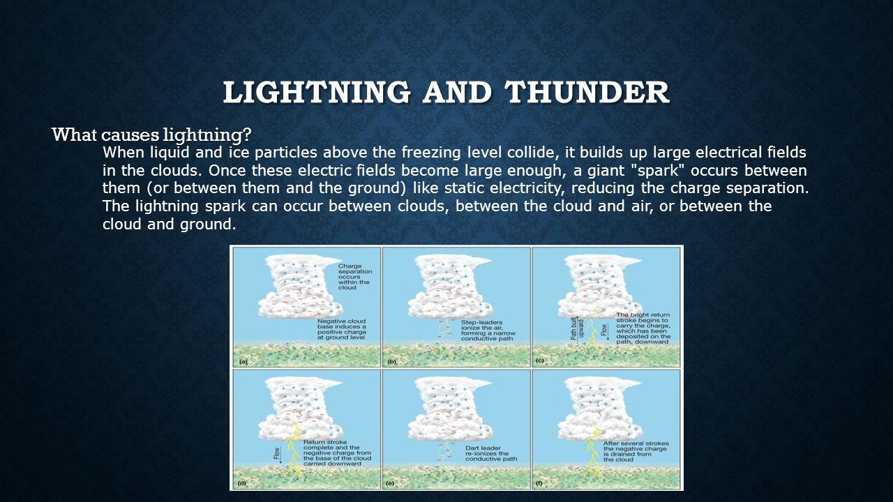 Lightning and Thunder What causes lightning