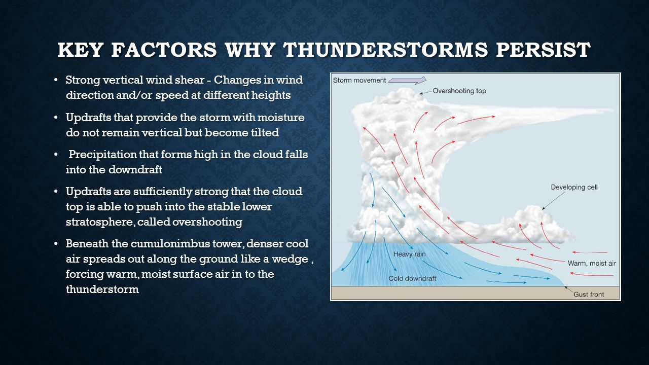 Key factors why thunderstorms persist