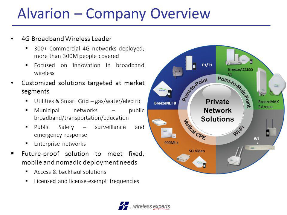 Alvarion – Company Overview