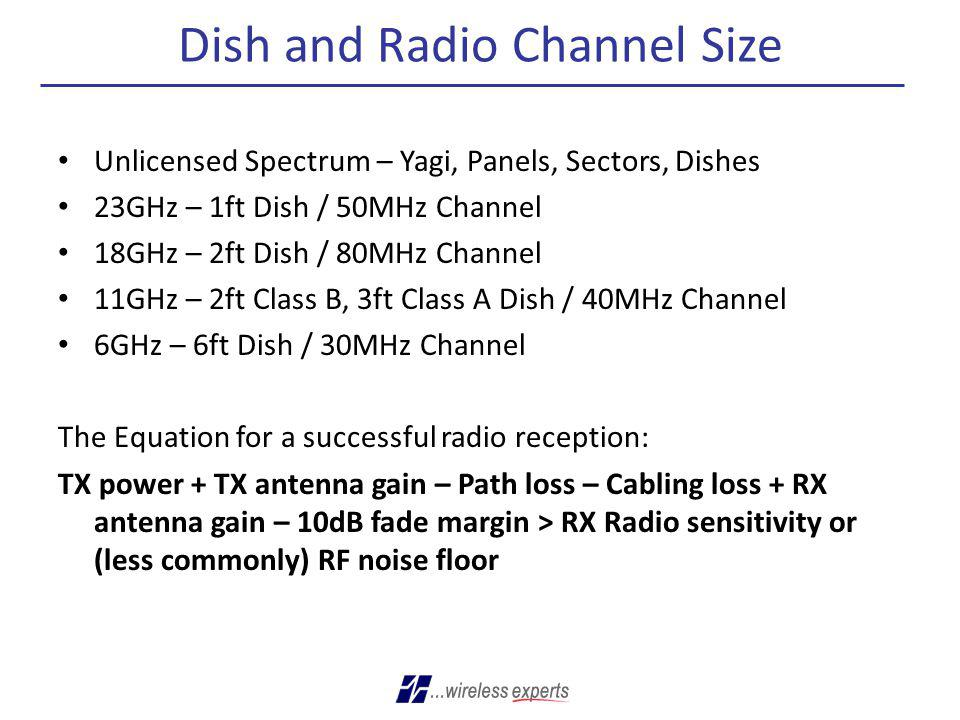 Dish and Radio Channel Size